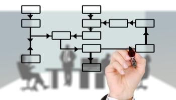Gerenciamento e execução de projeto